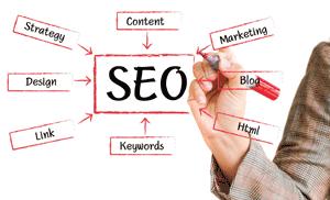 Prezzi per servizi web marketing